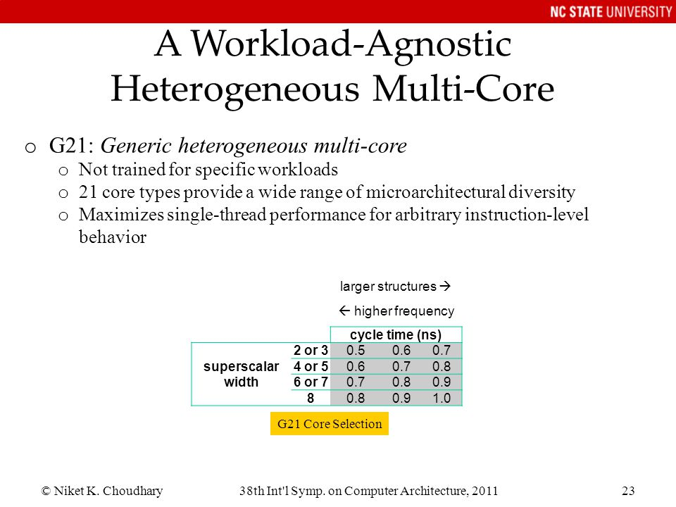 A Workload-Agnostic Heterogeneous Multi-Core