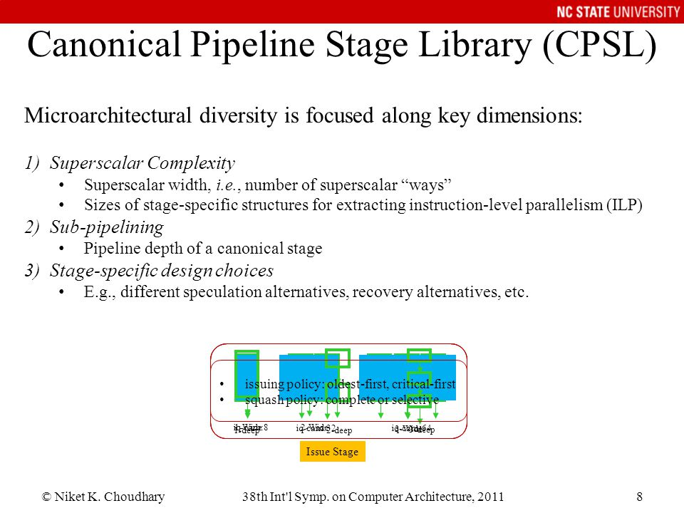 Canonical Pipeline Stage Library (CPSL)