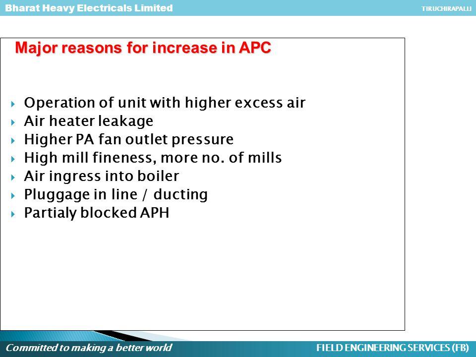 Major reasons for increase in APC