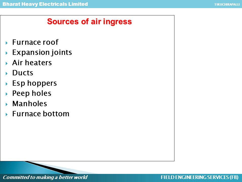 Sources of air ingress Furnace roof Expansion joints Air heaters Ducts