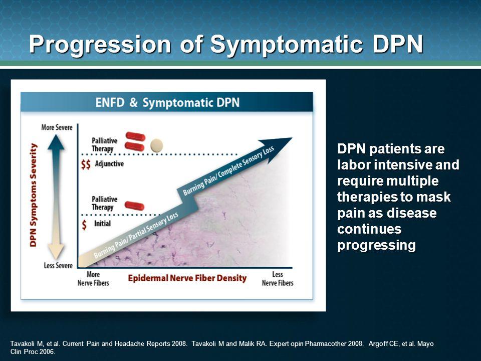 Progression of Symptomatic DPN