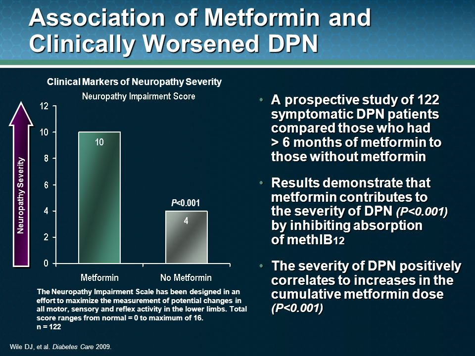 Association of Metformin and Clinically Worsened DPN