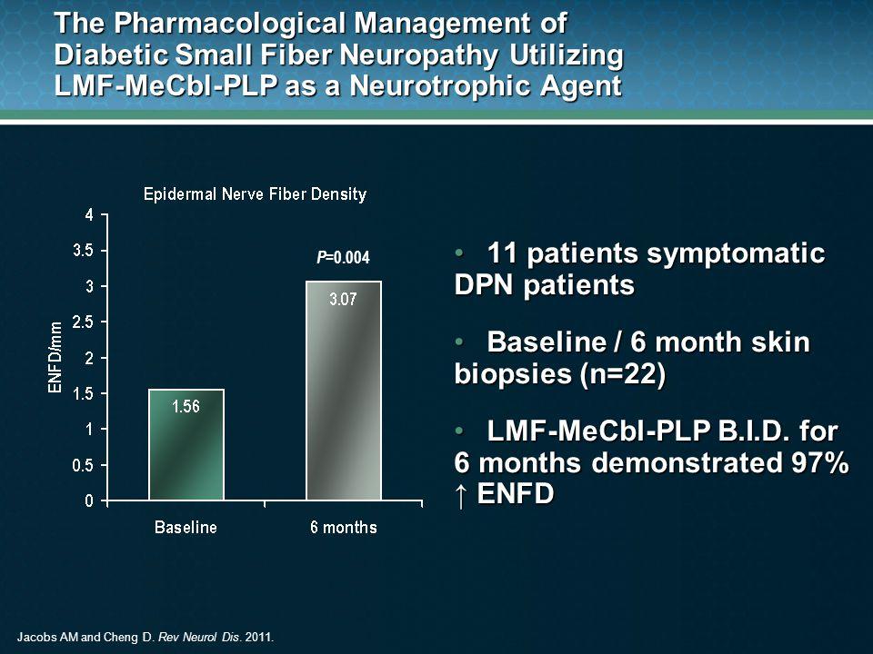 11 patients symptomatic DPN patients