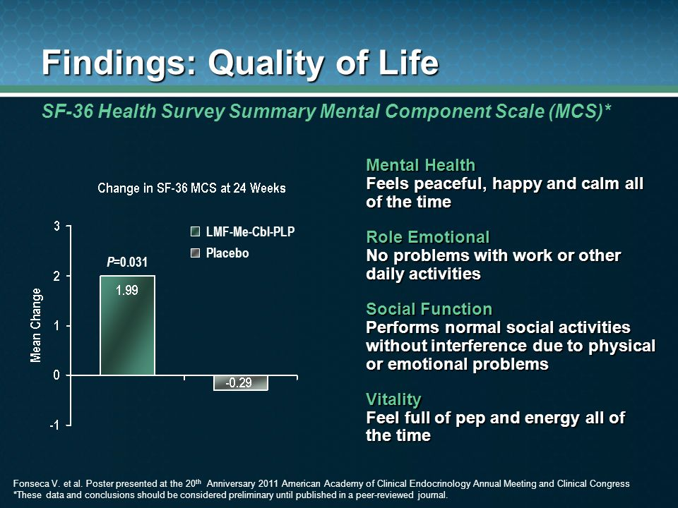 Findings: Quality of Life
