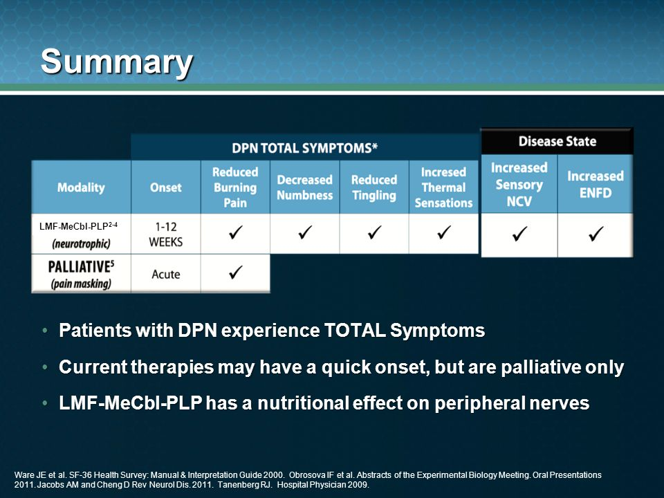 Summary Patients with DPN experience TOTAL Symptoms