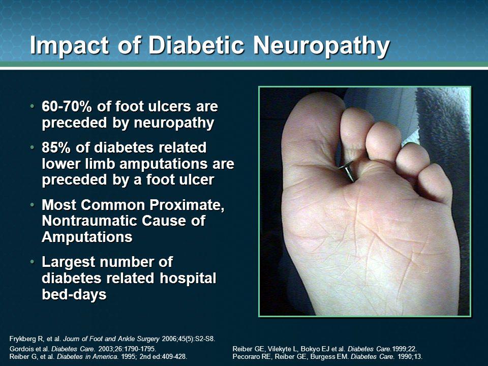 Impact of Diabetic Neuropathy