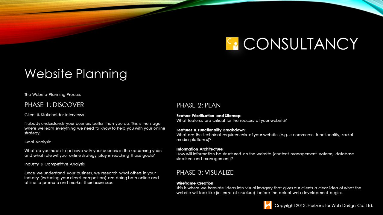 Consultancy Website Planning PHASE 1: DISCOVER PHASE 2: PLAN