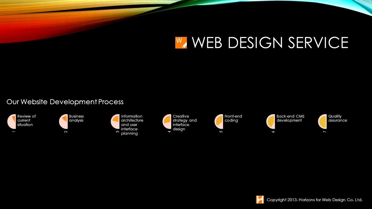 Web Design service Our Website Development Process 1