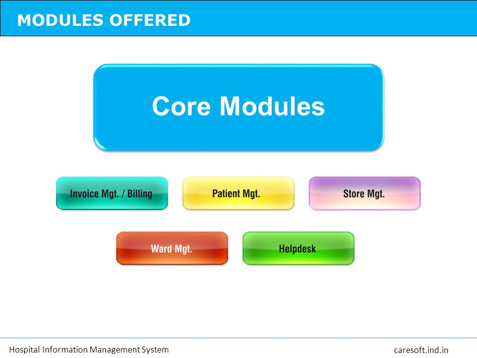 Core Modules MODULES OFFERED Hospital Information Management System