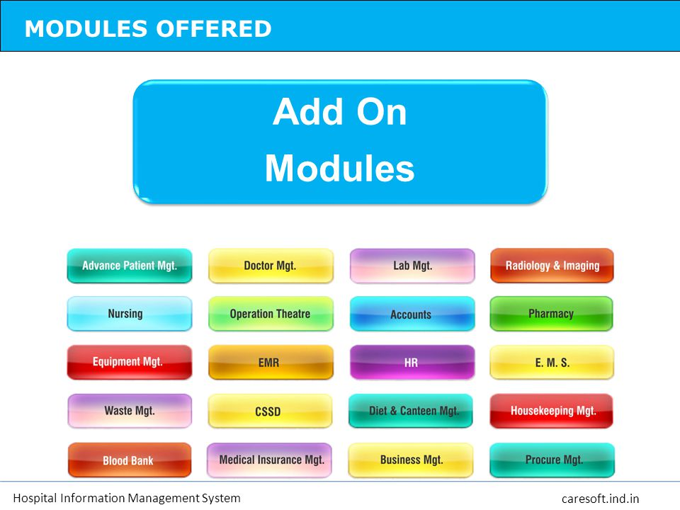 Add On Modules MODULES OFFERED Hospital Information Management System