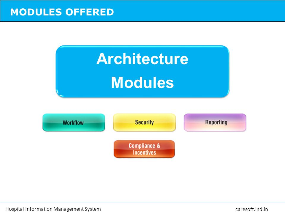 Architecture Modules MODULES OFFERED