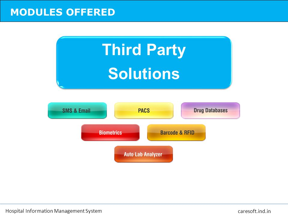 Third Party Solutions MODULES OFFERED