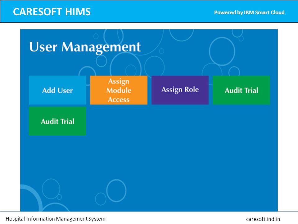 CARESOFT HIMS Powered by IBM Smart Cloud