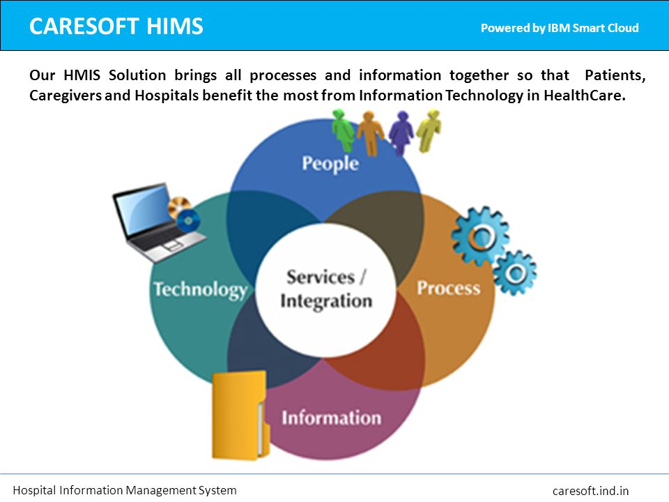CARESOFT HIMS Powered by IBM Smart Cloud.