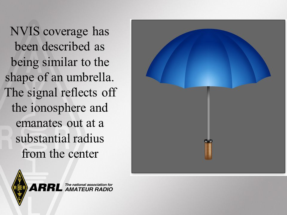 NVIS coverage has been described as being similar to the shape of an umbrella.