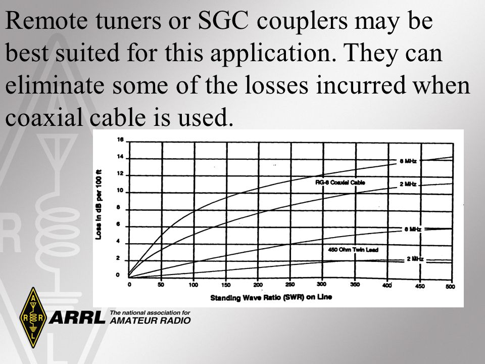Remote tuners or SGC couplers may be best suited for this application