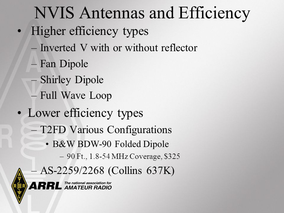 NVIS Antennas and Efficiency