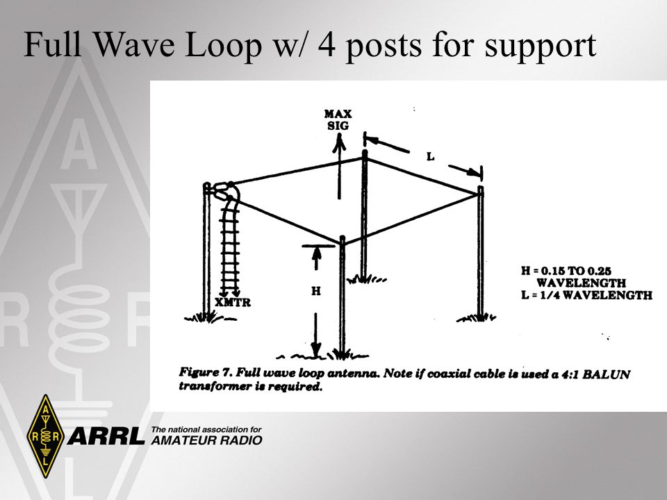 Full Wave Loop w/ 4 posts for support