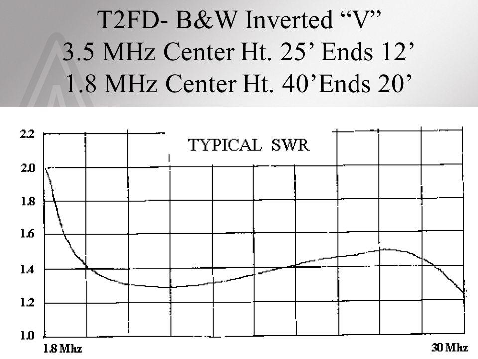 T2FD- B&W Inverted V 3.5 MHz Center Ht. 25' Ends 12' 1.8 MHz Center Ht. 40'Ends 20'