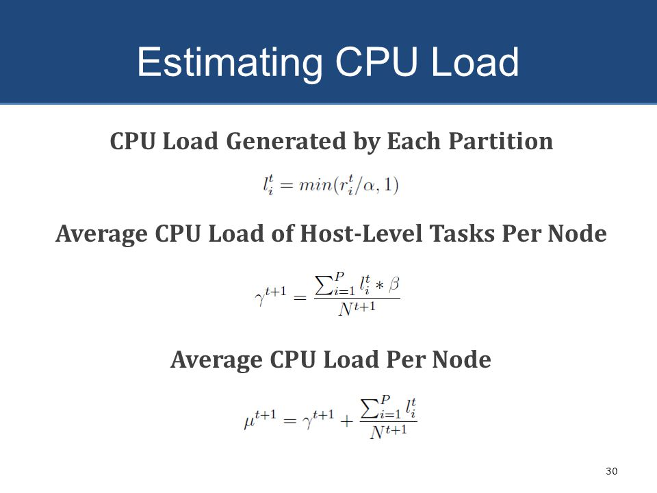 Estimating CPU Load CPU Load Generated by Each Partition