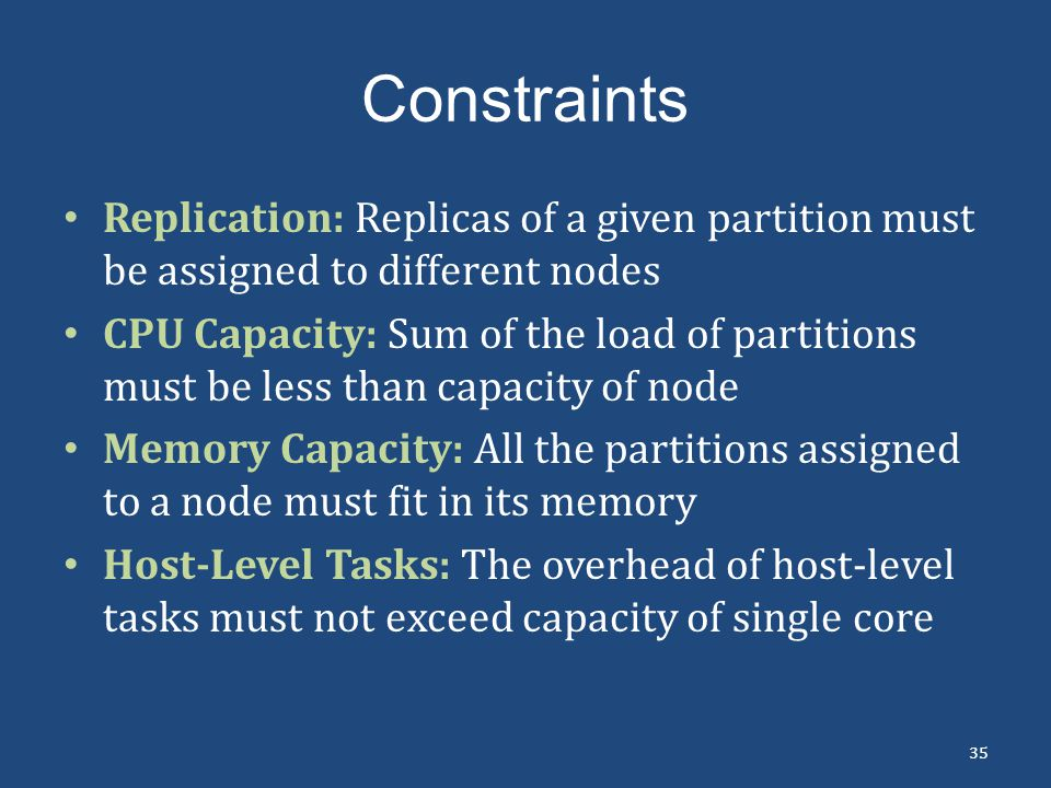 Constraints Replication: Replicas of a given partition must be assigned to different nodes.