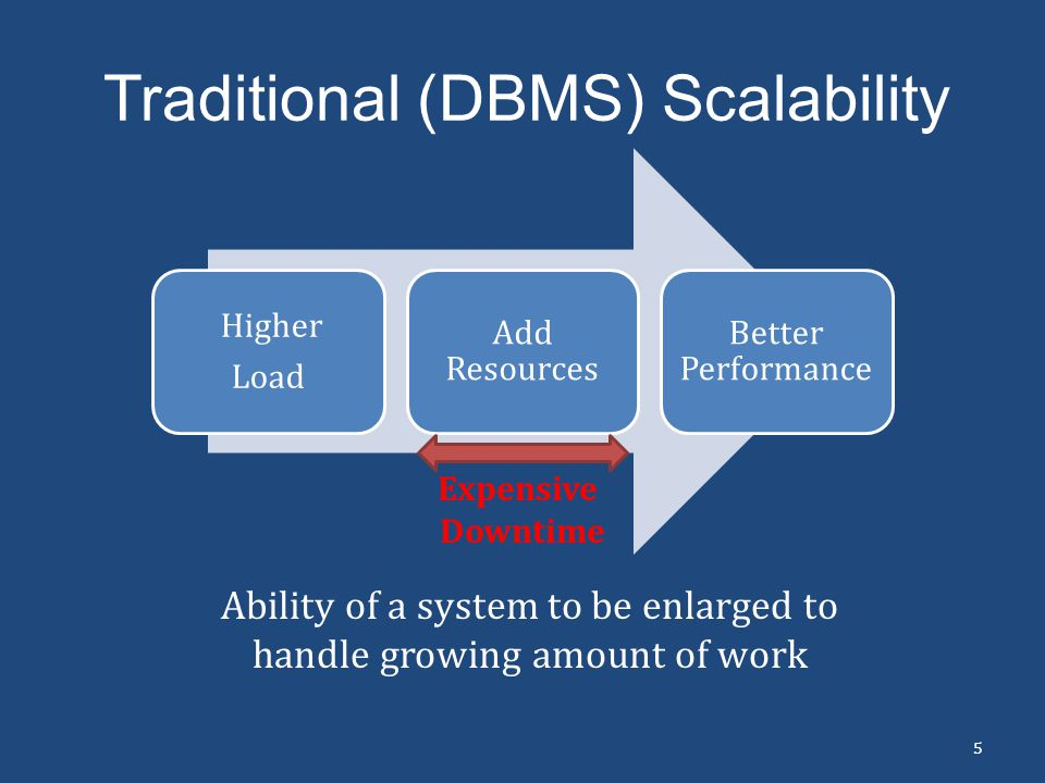 Traditional (DBMS) Scalability