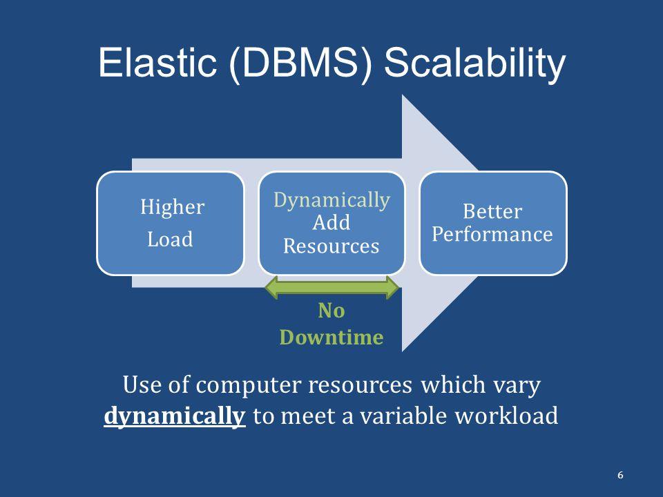 Elastic (DBMS) Scalability
