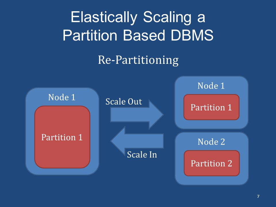 Elastically Scaling a Partition Based DBMS