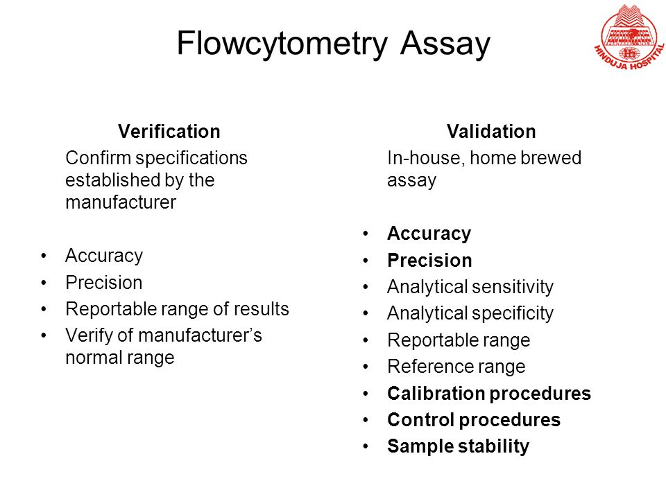 Flowcytometry Assay Verification