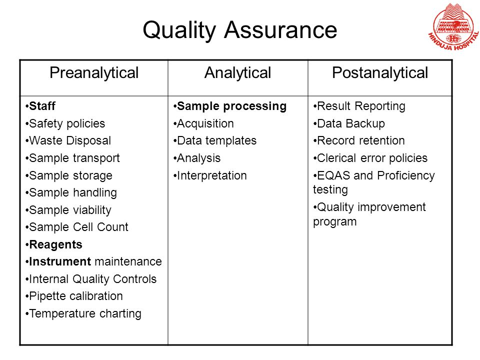Quality Assurance Preanalytical Analytical Postanalytical Staff