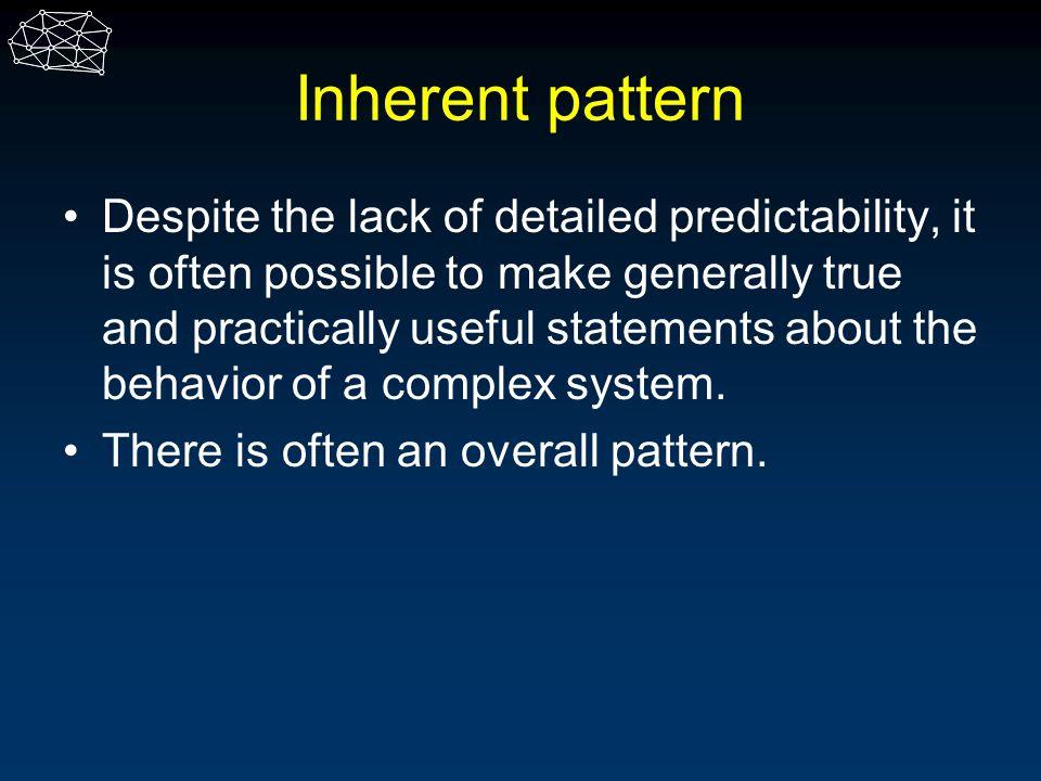 Inherent pattern
