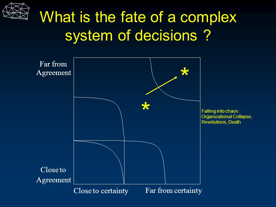 What is the fate of a complex system of decisions