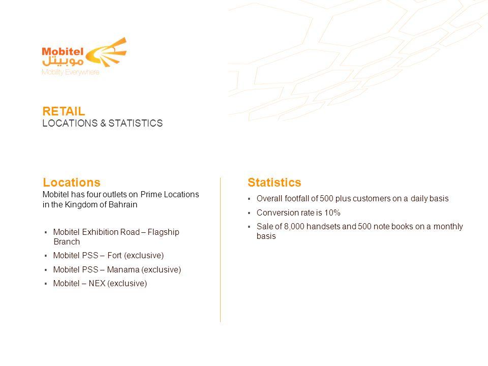 RETAIL Statistics Locations LOCATIONS & STATISTICS