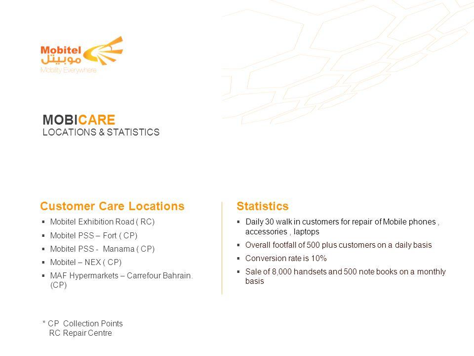 MOBICARE Statistics Customer Care Locations LOCATIONS & STATISTICS