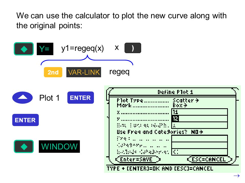 We can use the calculator to plot the new curve along with the original points: