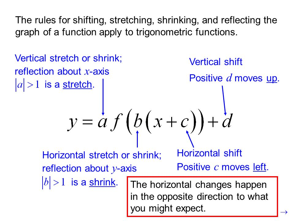 The rules for shifting, stretching, shrinking, and reflecting the graph of a function apply to trigonometric functions.