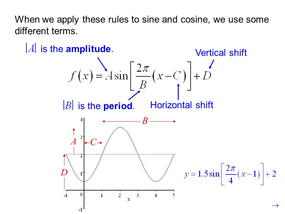 When we apply these rules to sine and cosine, we use some different terms.