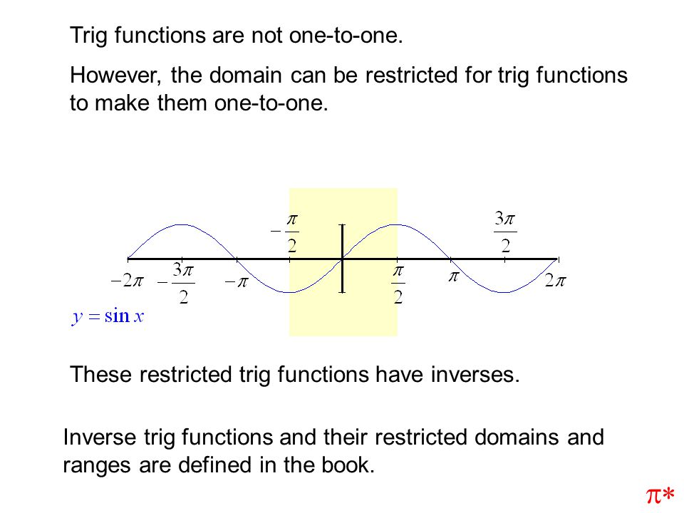 p* Trig functions are not one-to-one.