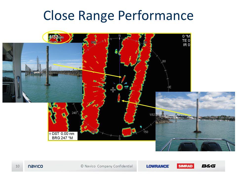 Close Range Performance