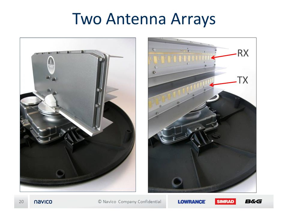 Two Antenna Arrays RX TX © Navico Company Confidential