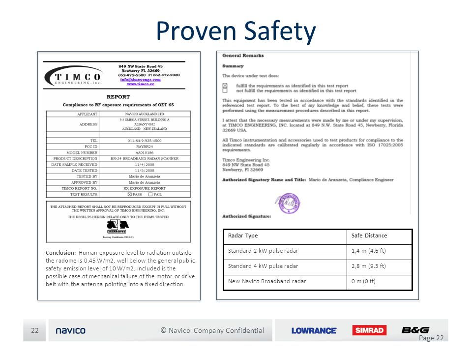 Proven Safety © Navico Company Confidential Page 22