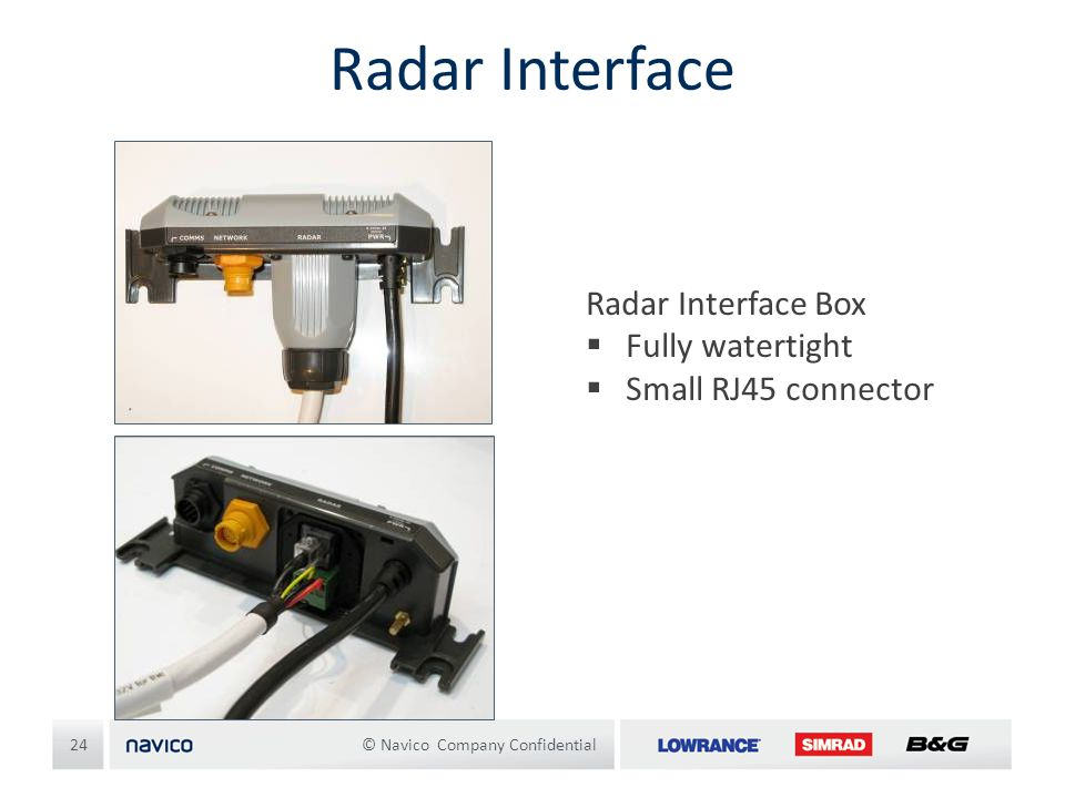 Radar Interface Radar Interface Box Fully watertight