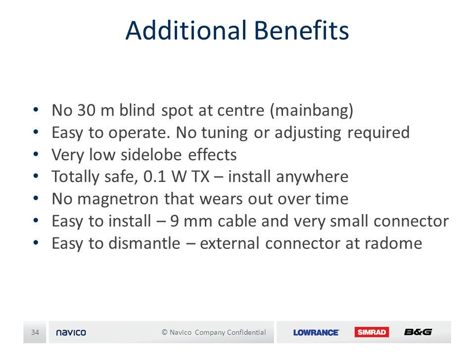Additional Benefits No 30 m blind spot at centre (mainbang)