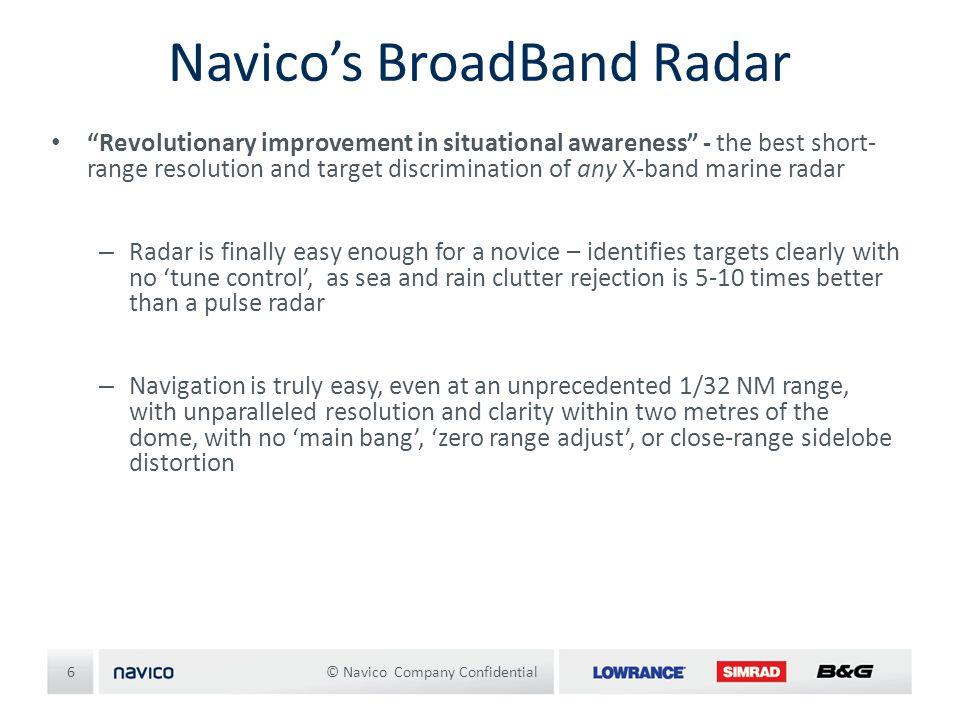 Navico's BroadBand Radar
