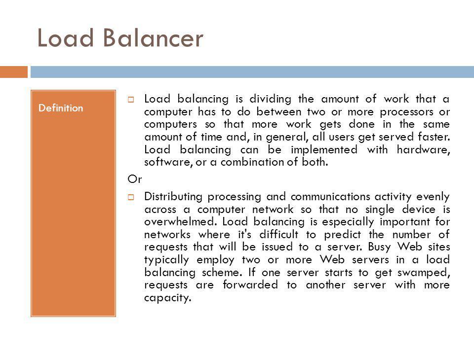 Load Balancer Definition.