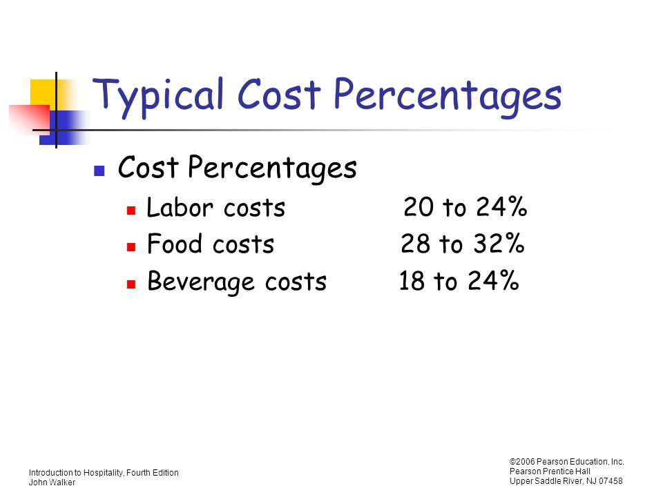 Typical Cost Percentages