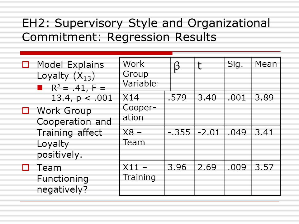 EH2: Supervisory Style and Organizational Commitment: Regression Results
