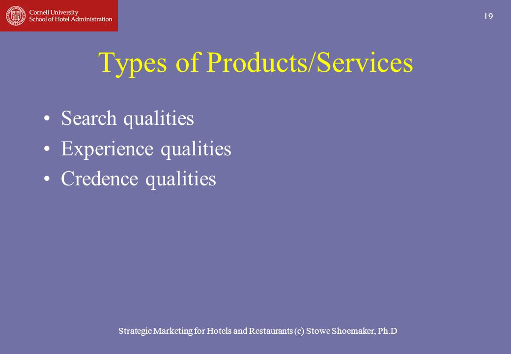 Types of Products/Services