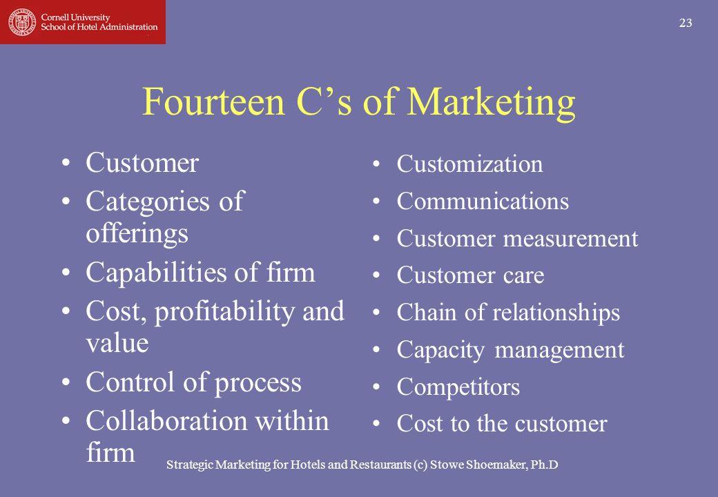 Fourteen C's of Marketing