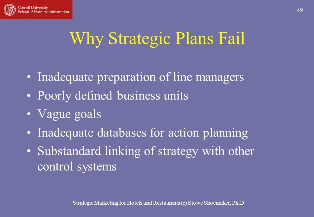 Why Strategic Plans Fail